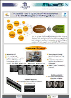 UGent X-ray tomography poster